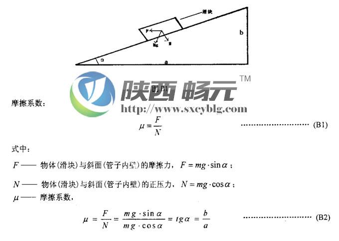 摩擦系数测试原理公式和图例